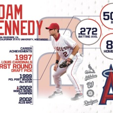 Adam Kennedy_110716